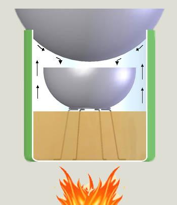 Как сделать самогон без самогонного аппарата?