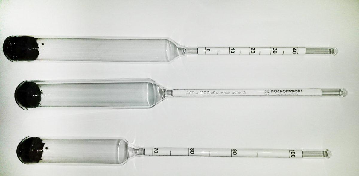 Как пользоваться ареометром для спирта (спиртометром) - инструкция по применению