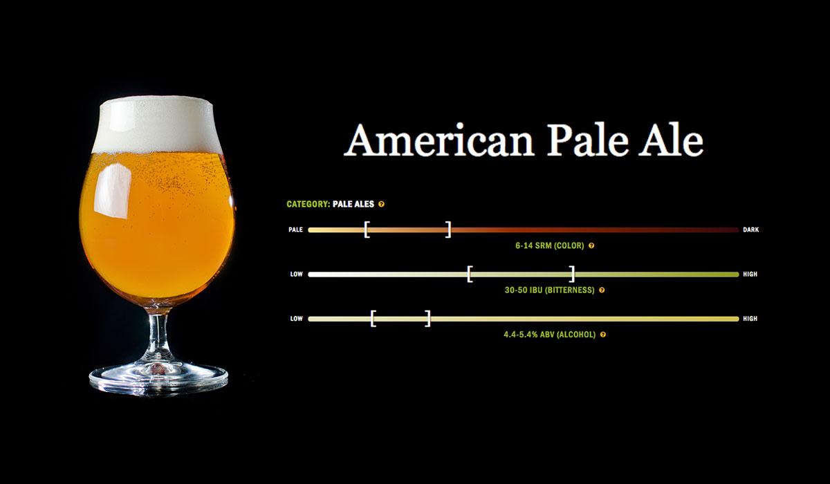 Pale Ale американские сорта пива