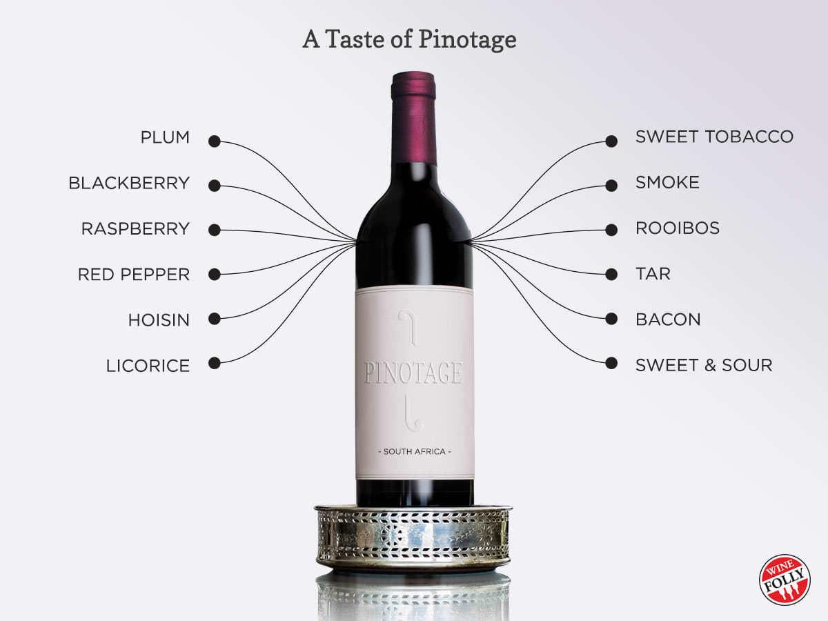 Вино Пинотаж (Pinotage)